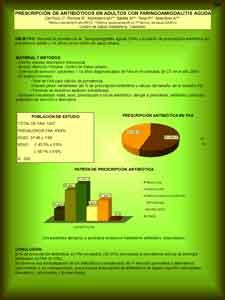 Poster prescripción antibióticos