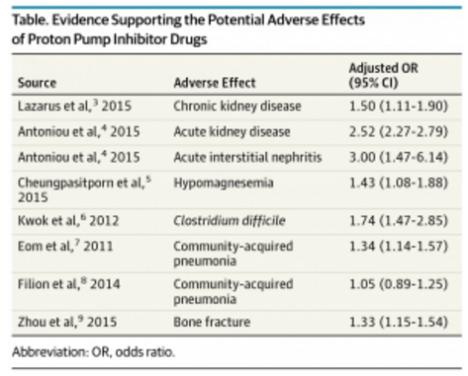 IBPS JAMA efectes adv